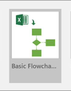 The data visualizer templates also create  diagram visio rh support office