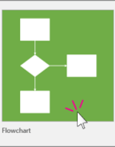 Flowchart category thumbnail also tutorial for visio office support rh
