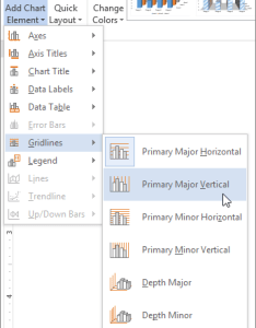 Selecting  gridline option on the gridlines menu also display or hide chart office support rh