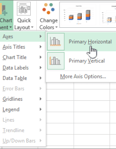 Add element section with axes highlighted also change the display of chart office support rh