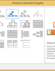 Selecting  picture organization chart also create an office support rh