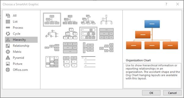 create an organization chart