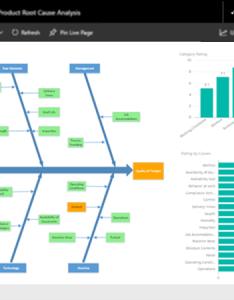 Visio visualization in power bi also help office support rh