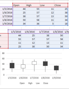 Stock chart also select data for  excel rh support office