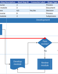 Excel process map interaction with visio flow chart step id also create  data visualizer diagram office support rh