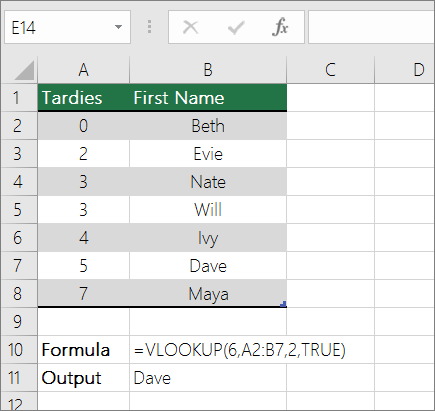 An example of VLOOKUP formula looking for an approximate match