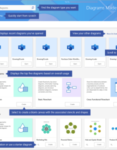 Landing page for visio online also overview of rh support office