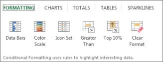 Quick Analysis Formatting gallery