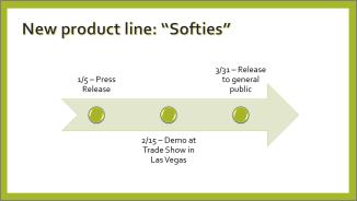 SmartArt Timeline in PowerPoint