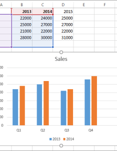 Currently displayed source data selected also add  series to your chart office support rh