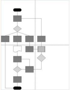 In print preview dotted lines separate different pages also create  basic flowchart visio rh support office