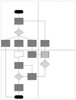 how to make process flow diagram multiple pot light wiring create a basic flowchart visio in print preview dotted lines separate different pages show the drawing