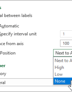 Hiding tick marks by setting none for label position format axis panel also change the display of chart axes office support rh