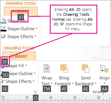 New keyboard shortcuts, using double letters, opening the Drawing Tools tab.