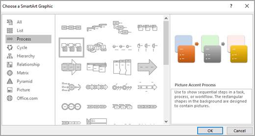 how to make process flow diagram sorting venn create a chart with smartart office support select