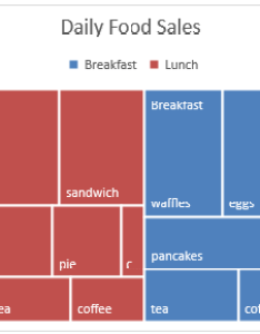 Example of  treemap chart in office for windows also create support rh