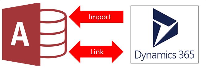 Connecting Access to Dynamics 365