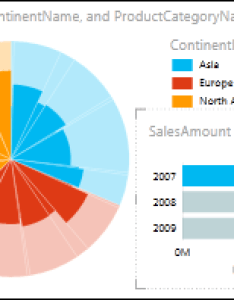 Power view pie chart of sales by continent with data selected also charts in excel rh support office