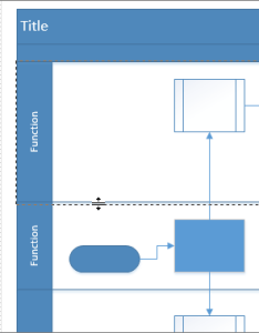 Screenshot of swimlane interface with the separator line selected to adjust size also video organize flowchart shapes in swimlanes visio rh support office