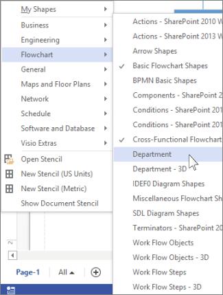 Visio Shapes List : visio, shapes, Stencil, Template, Visio