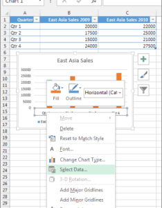 Right click the category axis and select data also change labels in  chart office support rh
