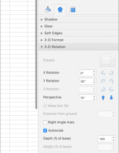 Format chart area pane also change the display of   office support rh