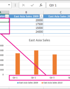 Axis labels and their source cells in the spreadsheet also change  chart office support rh