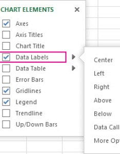 Data label options under chart elements also move labels office support rh