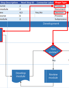 Excel process map interaction with visio flow chart shape type also create  data visualizer diagram office support rh