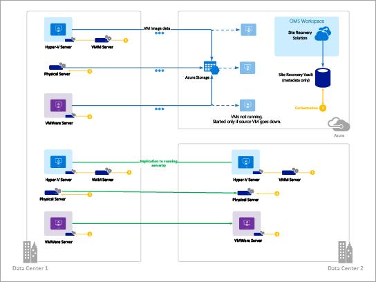 Data Center Floor Plan Visio Template
