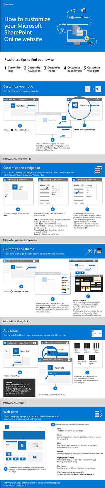 Customize your SharePoint site