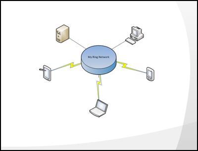 Create A Basic Network Diagram Visio