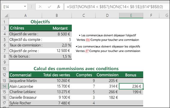 Exemple de calcul de prime de ventes avec les fonctions ET, SI et NON.  La formule dans la cellule E14 est =SI(ET(NON(B14<$B$7),NON(C14<$B$5)),B14*$B$8,0)