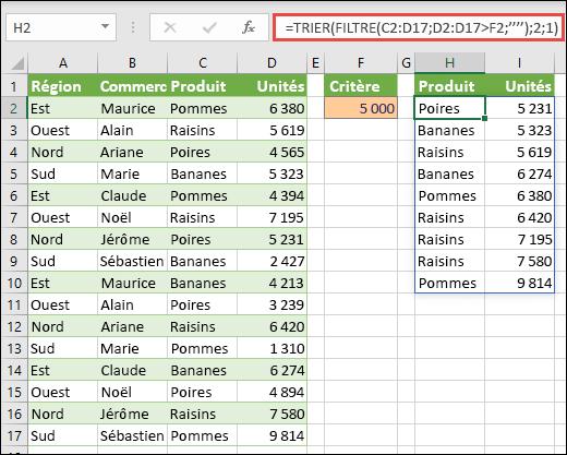 Utilisez les fonctions TRIER et FILTRE ensemble pour trier une plage dans l'ordre croissant, en la limitant aux valeurs supérieures à 5000.