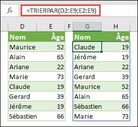 Vous pouvez utiliser TRIERPAR pour trier une plage. Dans ce cas, nous avons utilisé =TRIERPAR(D2:E9;E2:E9) pour trier une liste de noms selon l'âge des personnes, dans l'ordre croissant.