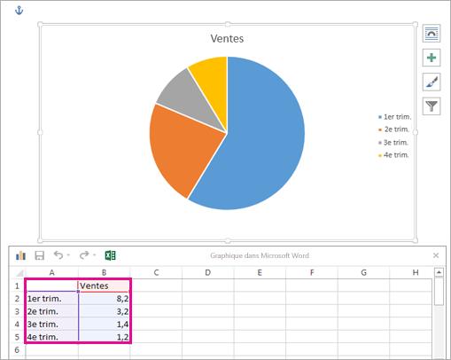 La feuille de calcul qui s'affiche après avoir choisi le graphique.