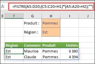 Vous pouvez utiliser la fonction FILTRE avec l'opérateur de multiplication (*) pour renvoyer toutes les valeurs dans la plage du tableau (A5:D20) qui correspondent au produit «Pommes» ET à la région Est.