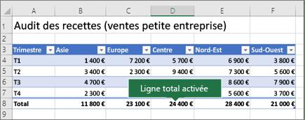 Tableau Excel avec option Ligne des totaux activée