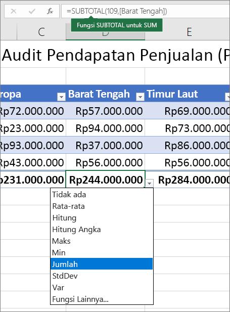Menghitung Waktu Di Excel : menghitung, waktu, excel, Menghitung, Total, Dalam, Tabel, Excel, Dukungan, Office