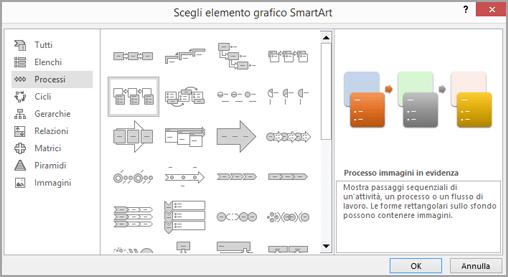 Creare Un Diagramma Di Flusso Con Elementi Grafici Smartart