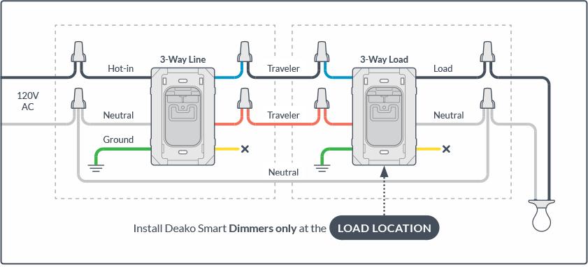 Downloadable/Printable Wiring Diagrams