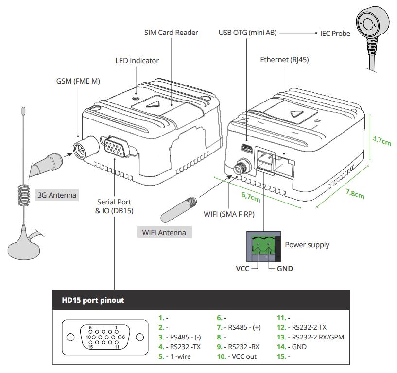 DEXGate 2 - Full Documentation
