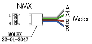 Wiring your own stepper motors with the NMX