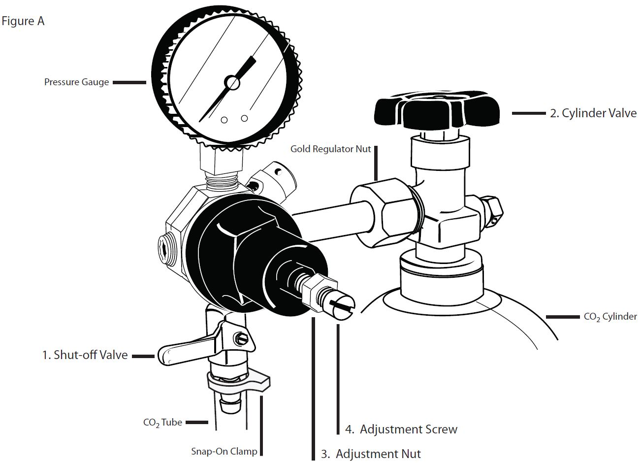 hight resolution of this guide assumes that your co2 regulator is firmly and properly attached to the co2 cylinder and that you are using the single gauge regulator that your