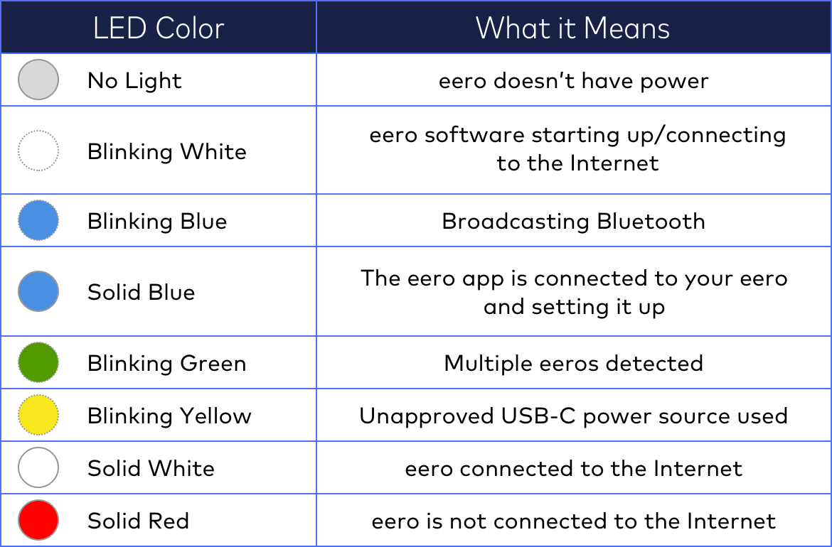 what do the colors