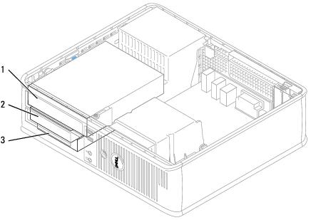 Drives: Dell OptiPlex 745 User's Guide