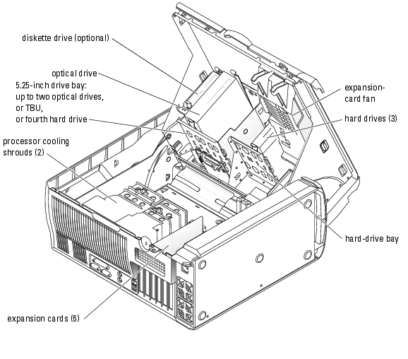 Troubleshooting Your System: Dell PowerEdge SC1420 Systems