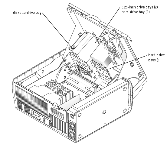 Installing Drives: Dell PowerEdge SC1420 Systems