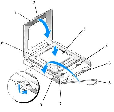 Processor: Dell OptiPlex 745 User's Guide