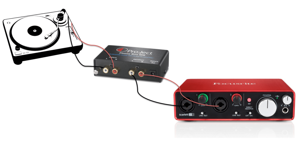medium resolution of  connect the outputs of the phono pre amp to a pair of line inputs of the focusrite interface a diagram showing an example of this can be found below